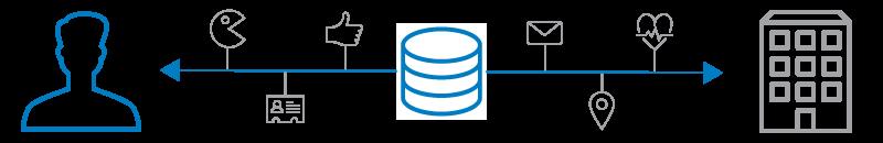 mobile_data_act_05