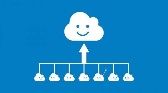 Ihre eigene Marketing-Cloud