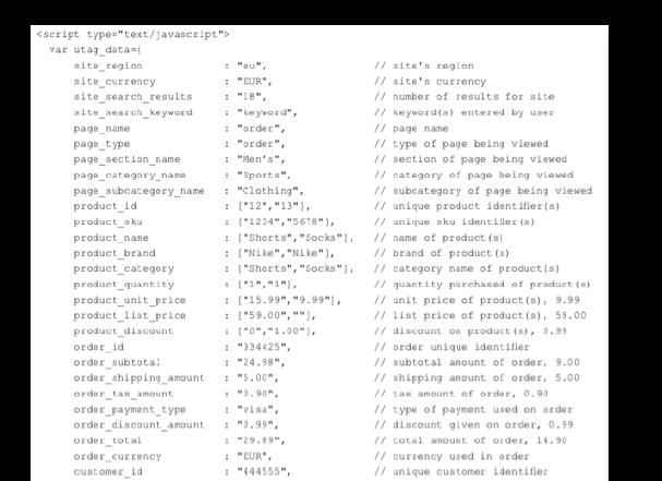 Code de la couche de données