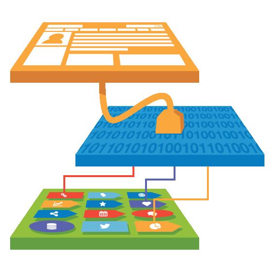 Couche de données connectées
