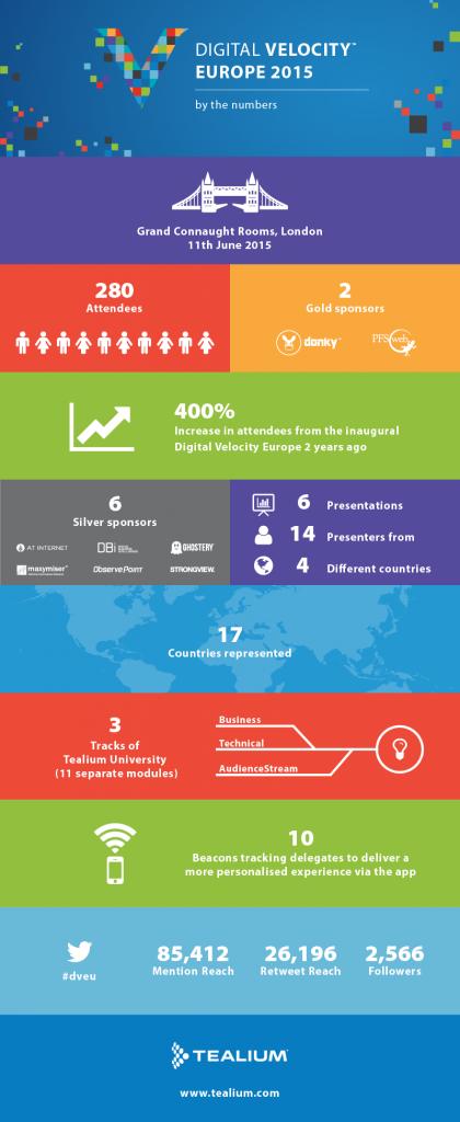 dveu_infographic_03