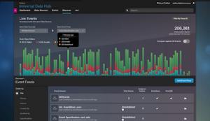 Tealium Live, Real-time Data Flow
