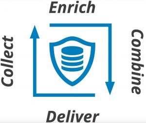 segurança-cadeia-fornecimento-dados