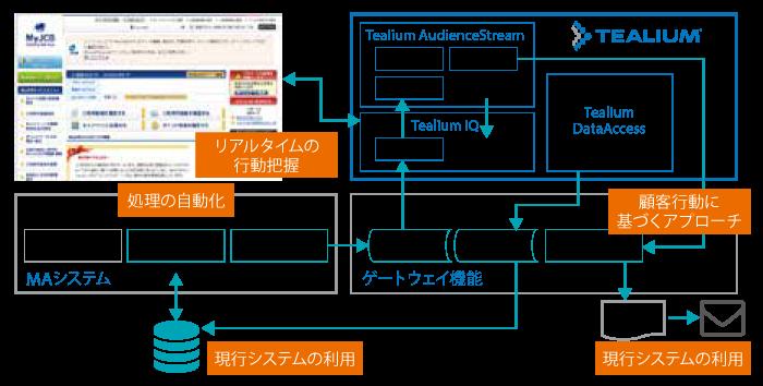 jcb_infographic