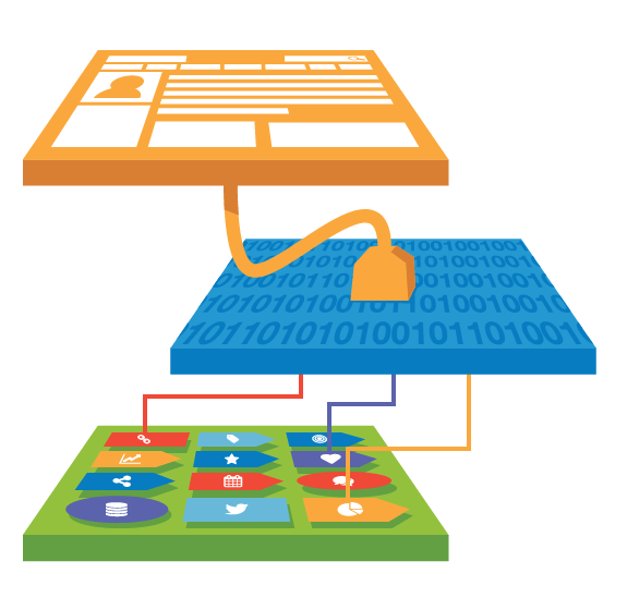 Connected data layer