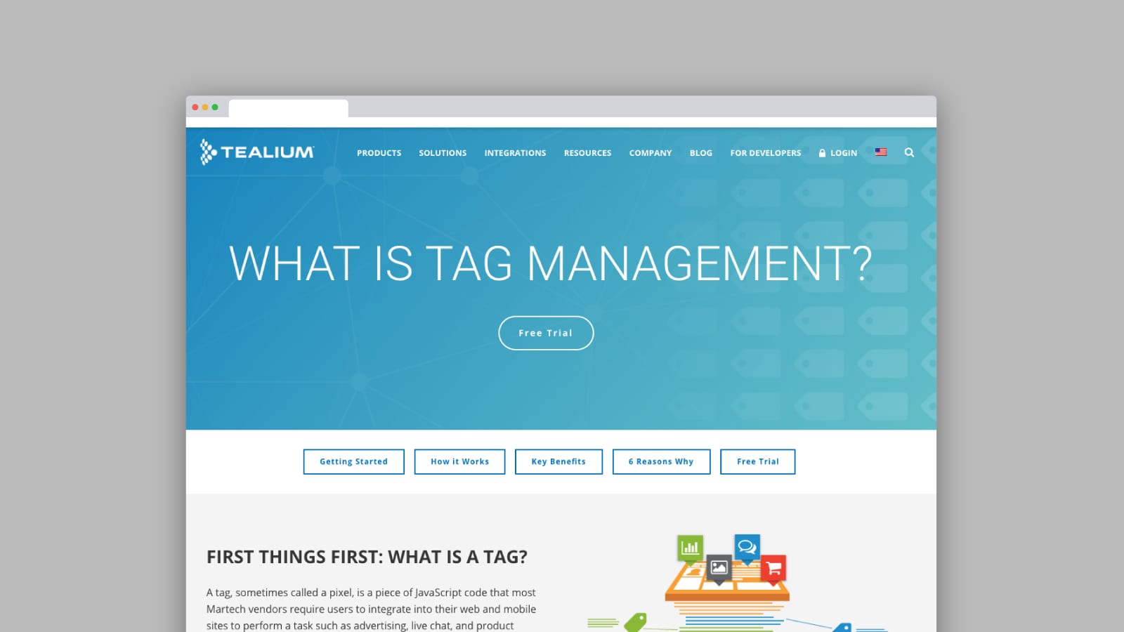 What is Tag Management? | Basic Tag Management | Tealium