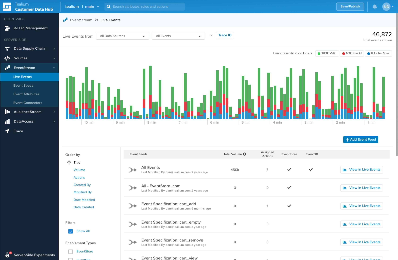 Tealium Universal Data Hub Live Events Screenshot